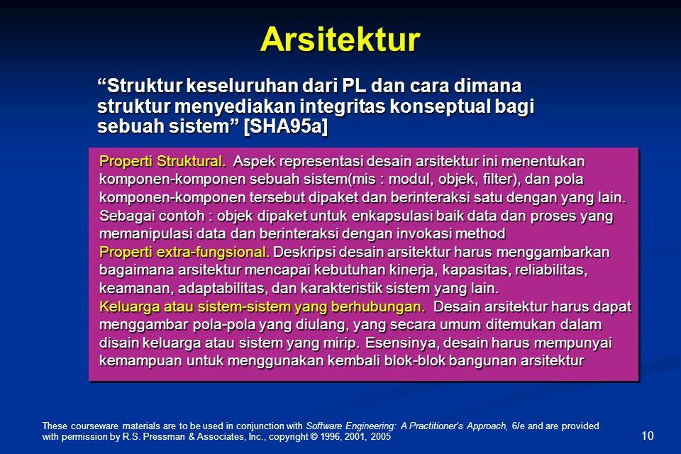 Arsitektur Struktur keseluruhan dari PL dan cara dimana struktur menyediakan integritas konseptual bagi sebuah sistem [SHA95a]